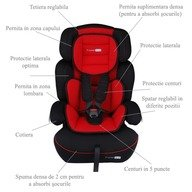 BabyGo - Scaun auto copii FreeMove, 9-36 kg, Red