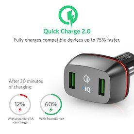 Incarcator auto 36W Anker PowerDrive+ 2 Qualcomm Quick Charge 2.0 Negru