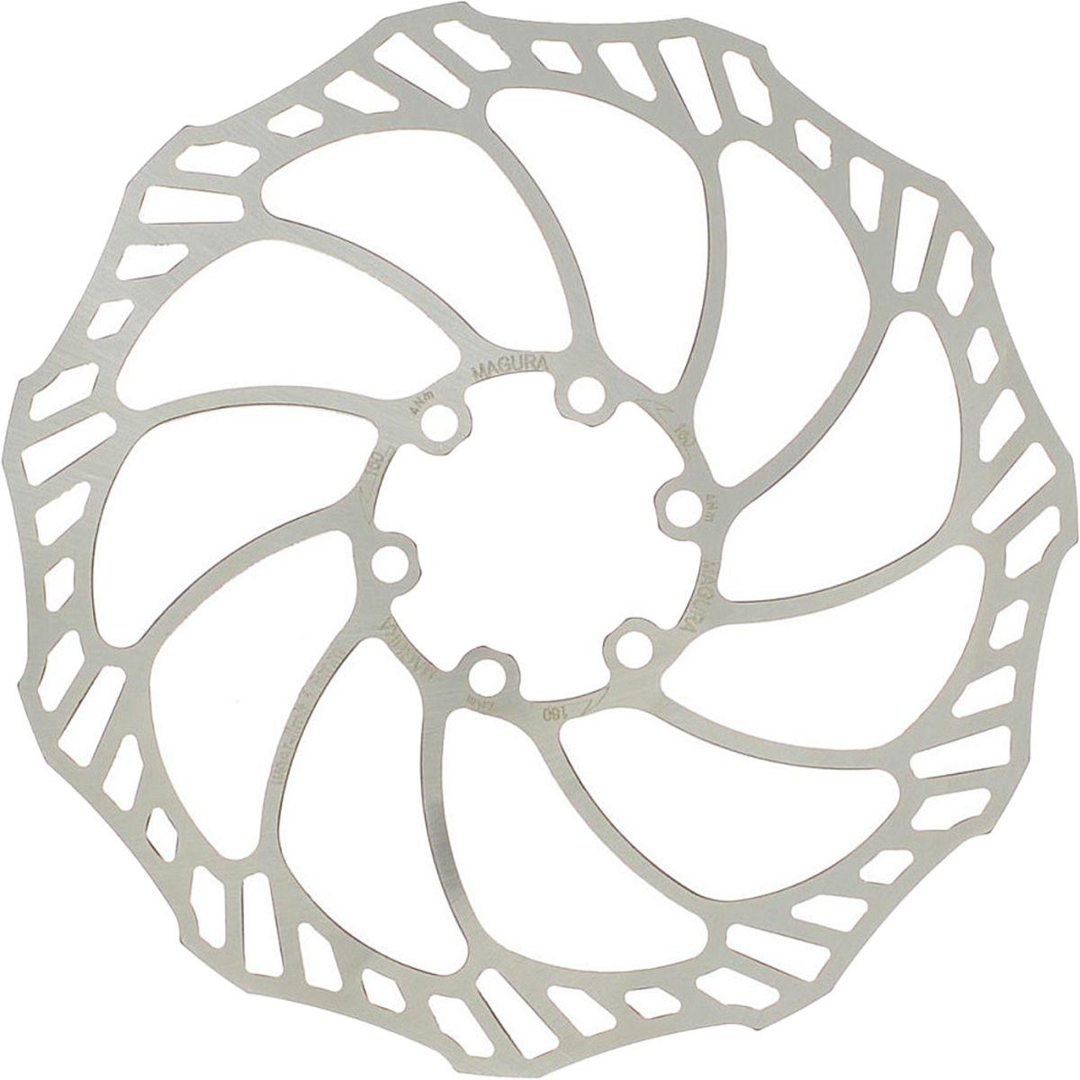 Rotoare/Discuri